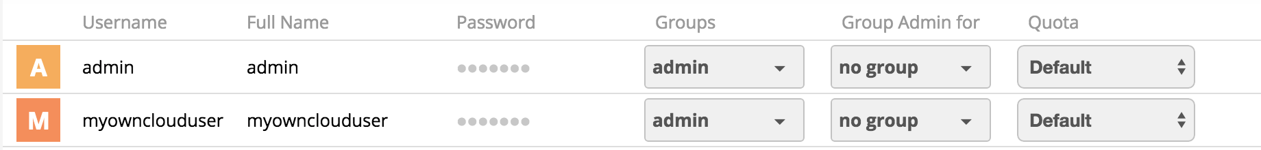 Add your own admin user - see that the user has been added