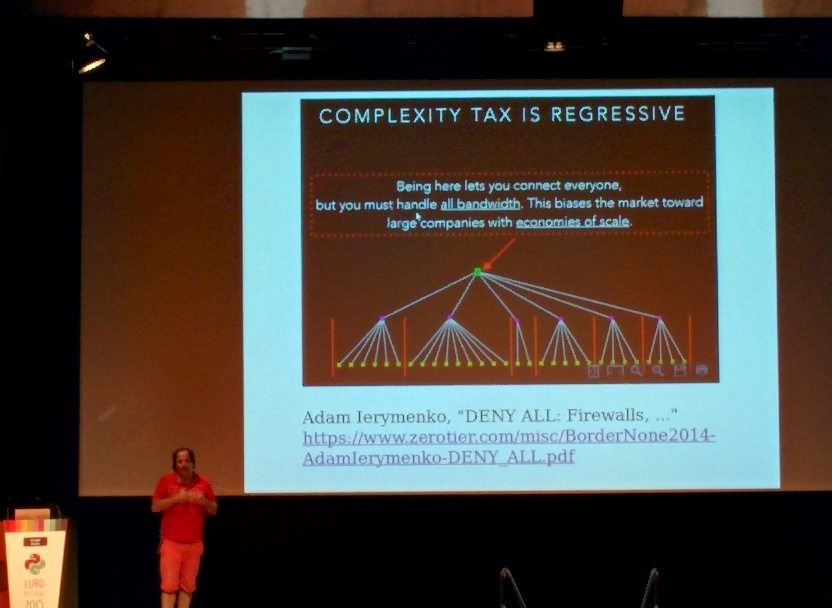 The complexity tax is regressive